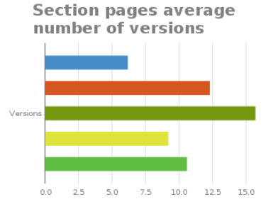 average_versions.png