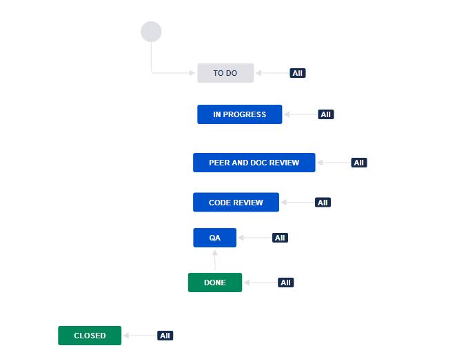 workflow_settings.png