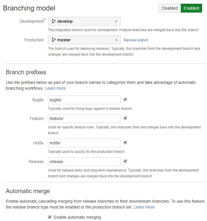 bitbucket-branching-model.png