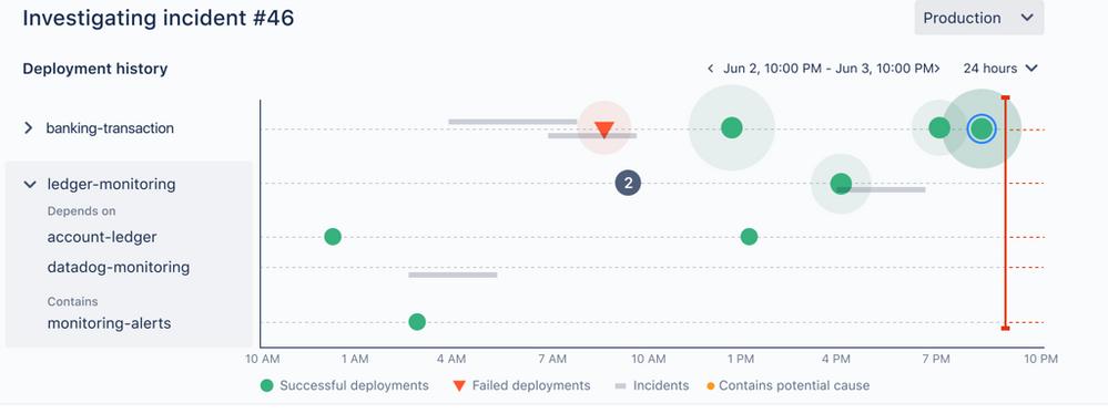 deployment_graph_details.png