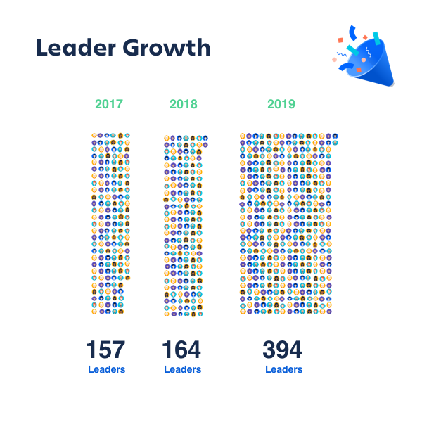 Leadergrowth2 (1).png