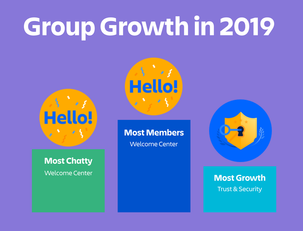 group growth (1).png