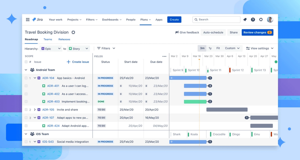 We Re Exciting To Introduce Advanced Roadmaps For Jira Software Cloud Premium