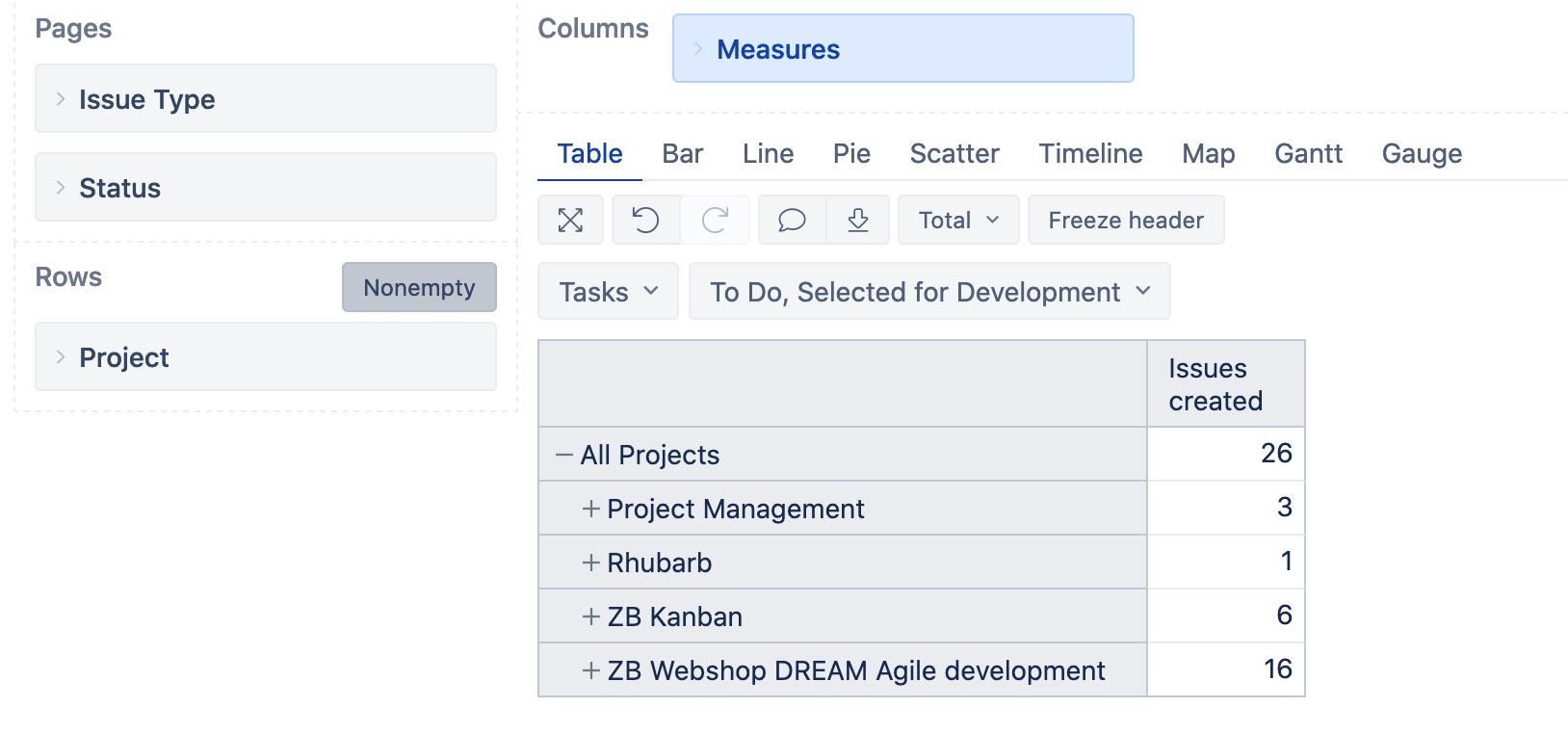Planned tasks by status.jpg