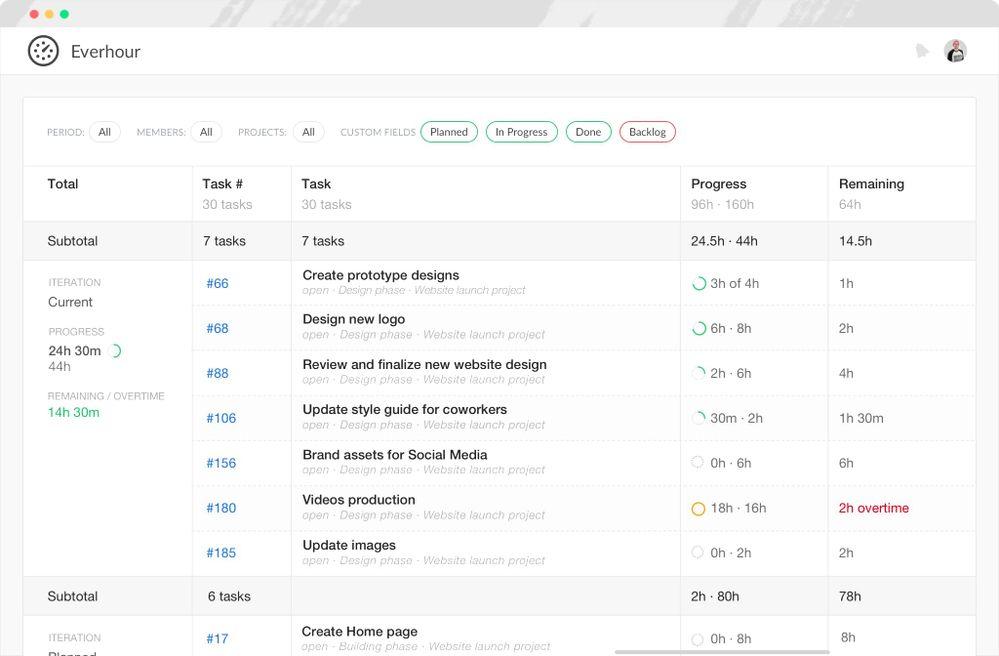 reports-sprint-progress-screen@2x.jpg