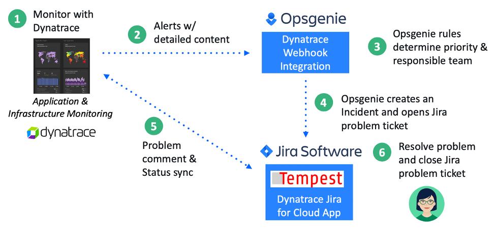 jira-cloud-workflow.png