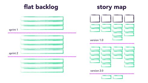 flat backlog to story map.001.jpeg