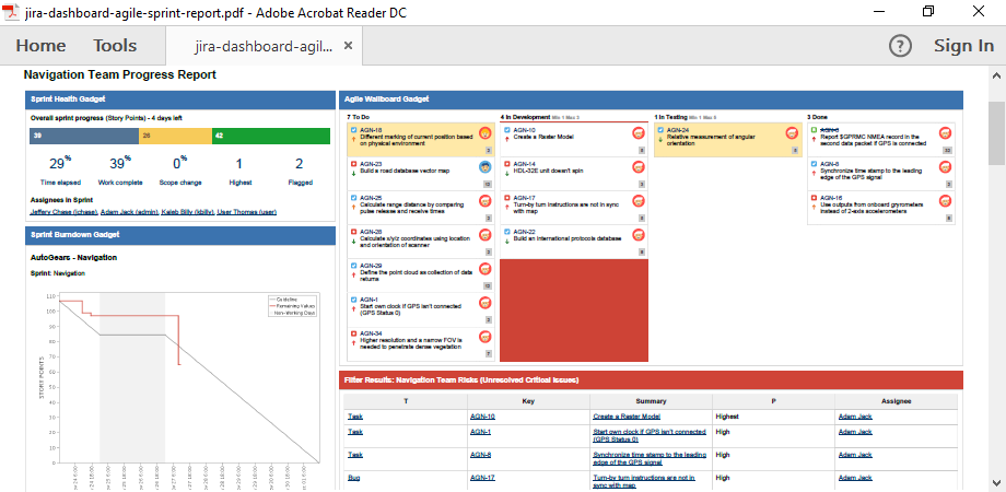 jira-dashboard-agile-sprint-report