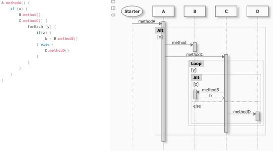 solved  web sequence diagrams plugin for confluence