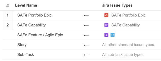 SAFe-in-Jira.JPG