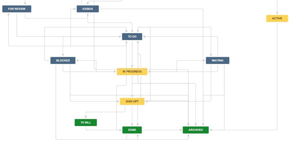 jira workflow.JPG