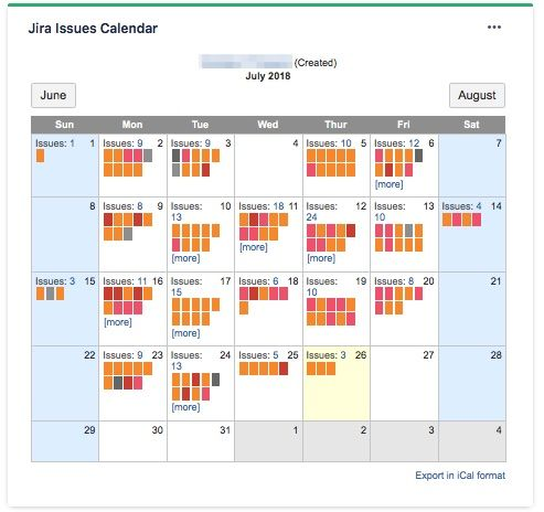 Solved How Can I See All The Due Dates On A Calendar In A