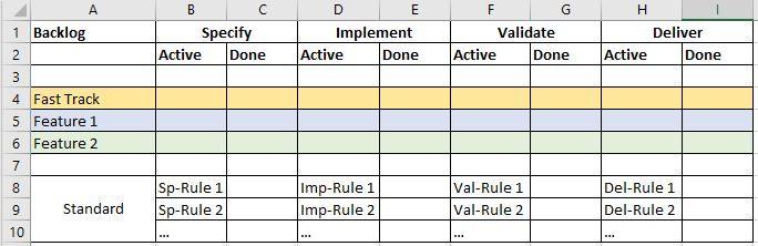 Add sub-columns.JPG