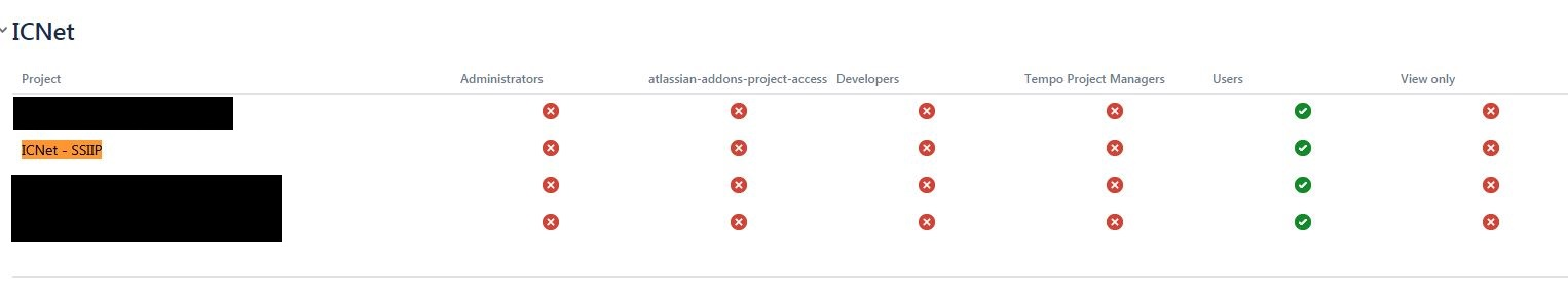 Checking individual users permissions in JIRA