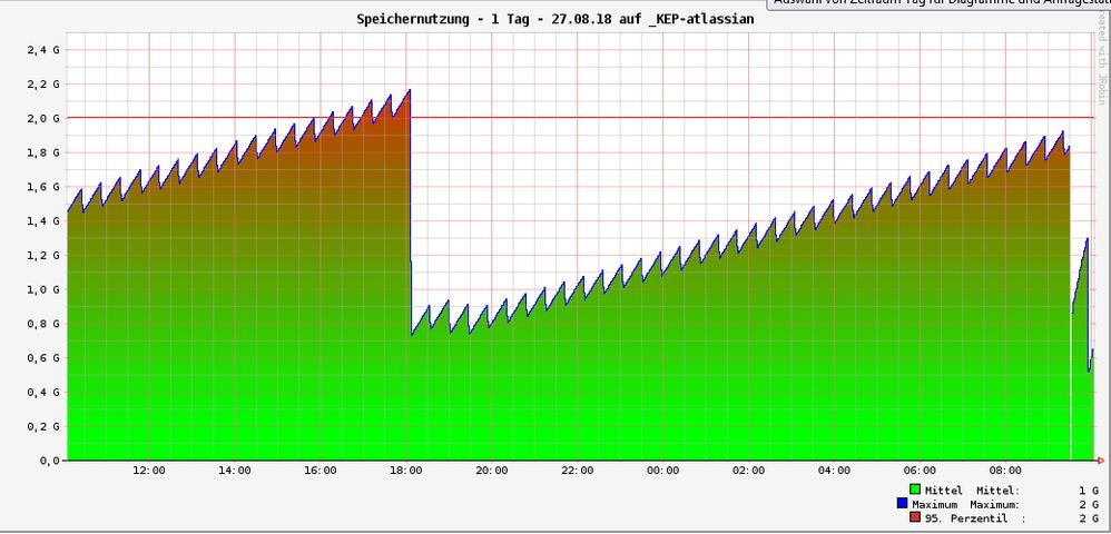 screen confl 180827.png