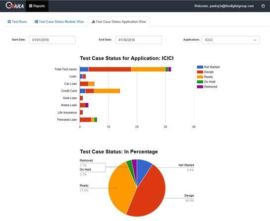 test-case-app-reports.jpg