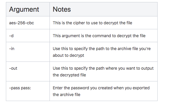decrypt a file with openssl