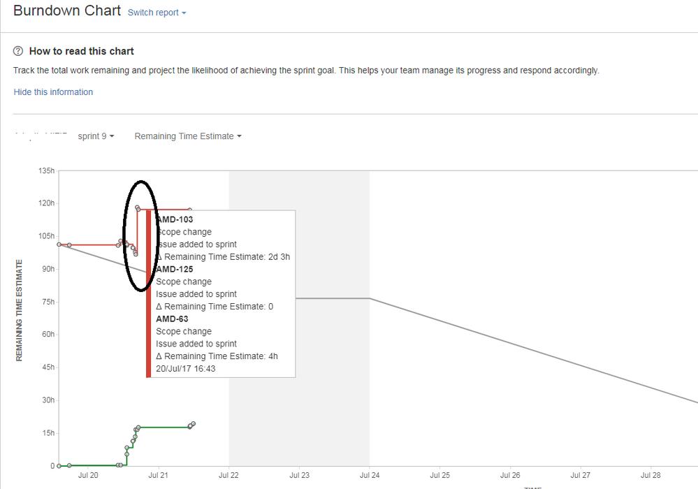 burndown Chart.png