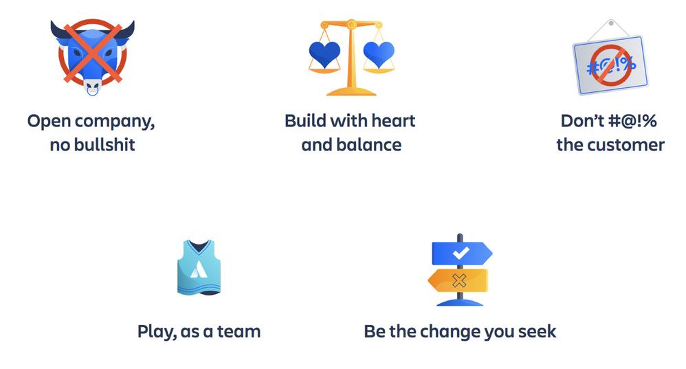 atlassian-team-values.png