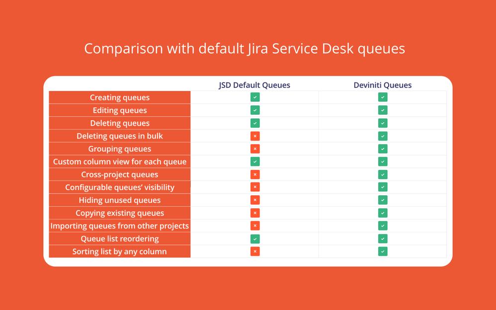queues-jira-service-desk.png