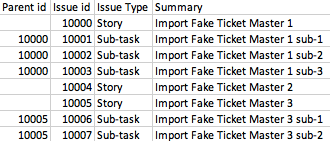 Solved: CSV Importing of 'sub-tasks' and linking to existi
