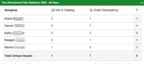 RNC_Dashboard_-_JIRA.jpg
