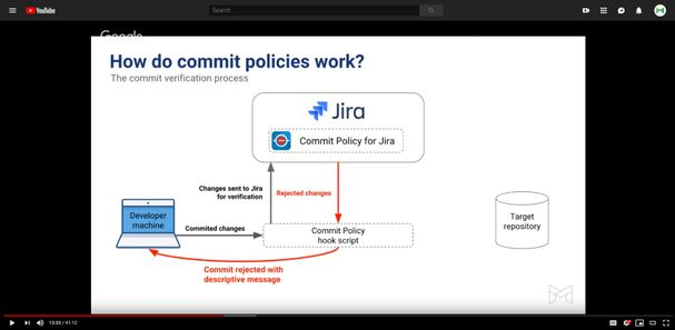 20181130-how-commit-verification-works-commit-policy-for-jira-webinar.jpg