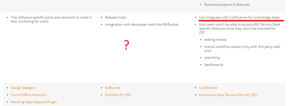 Solved: What's the difference between JIRA Software and JI