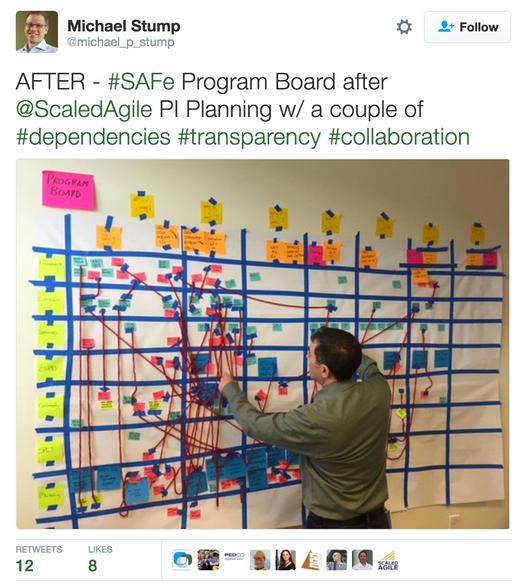 Program Board - PI Planning.png