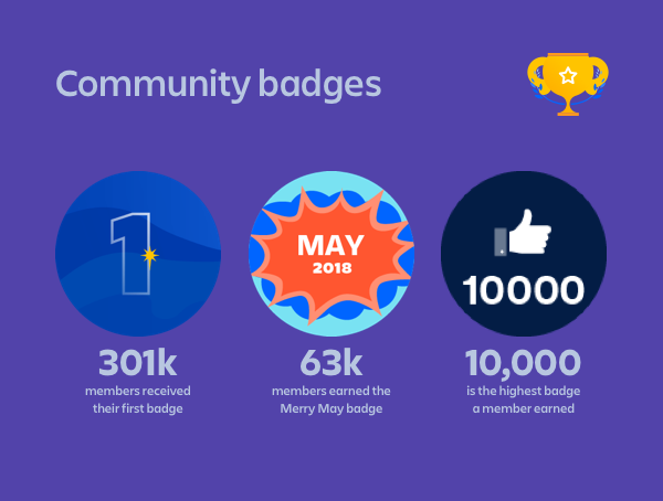 Badges-dark.png