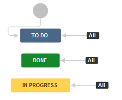 Software Simplified Workflow.png