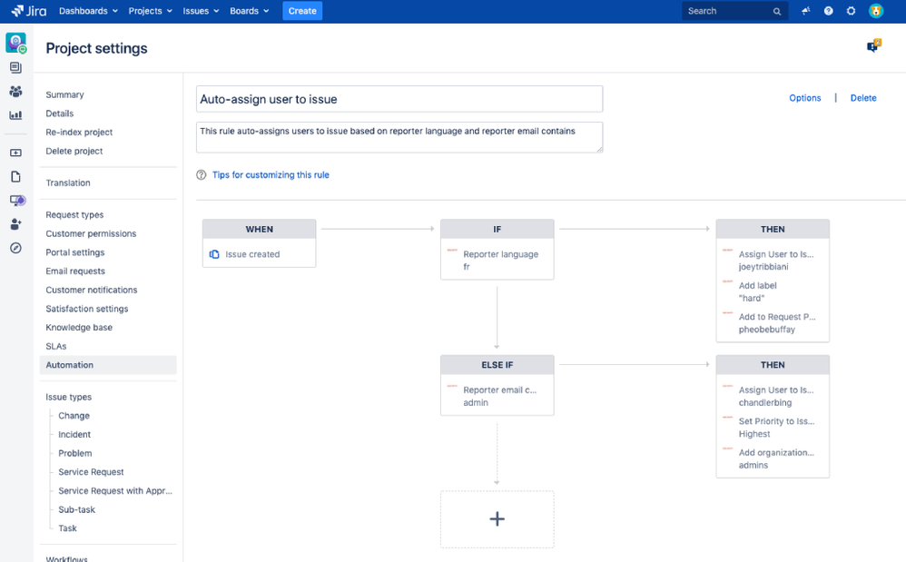 Actions for Jira Service Desk automation.png