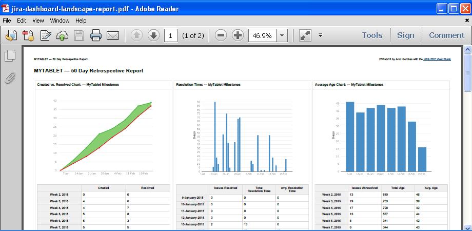 jira-dashboard-pdf