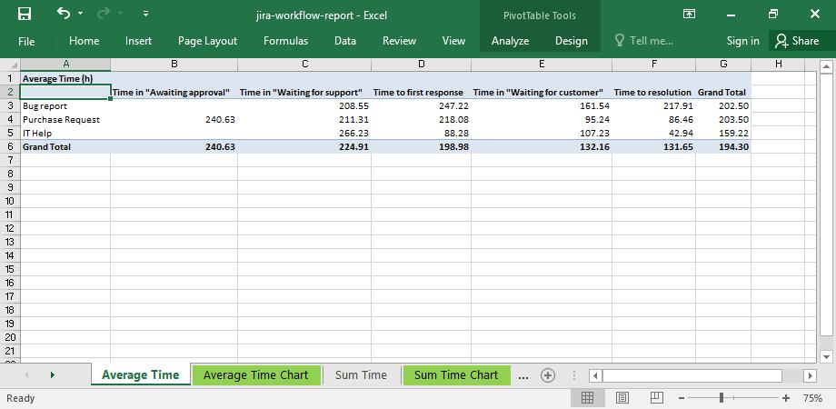 jira-workflow-report-pivot-table