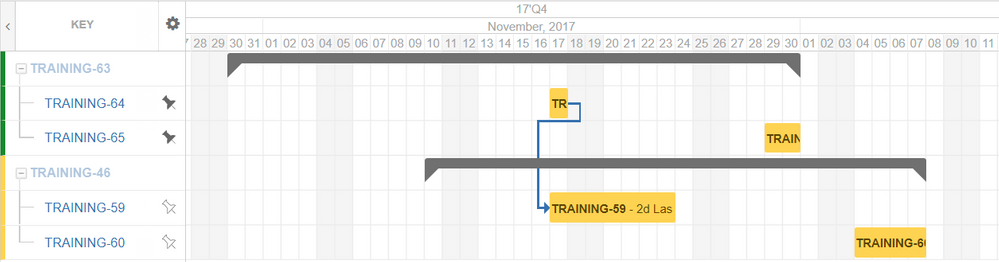 Quick filtered Gantt with nested Project structure.png