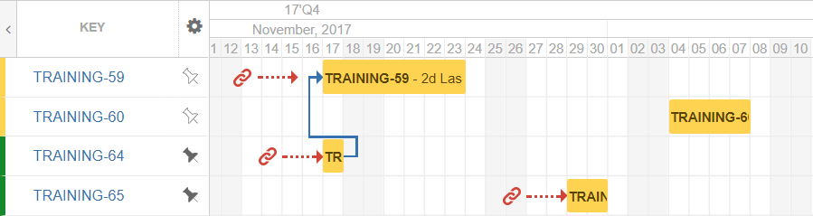 Gantt without nested structure.png